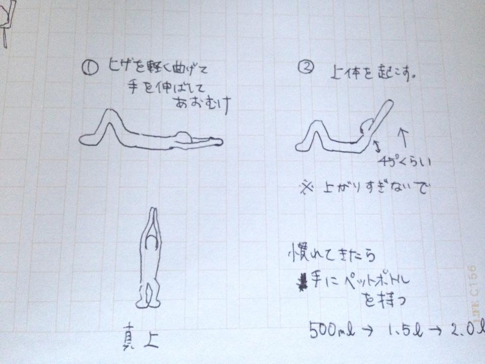モデル山下晃和くんの腹筋トレーニング